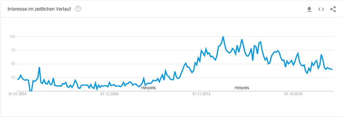 trends vollbart